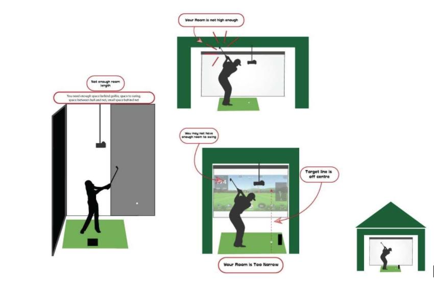 Golf Simulator Room Requirements